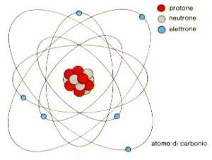 Atomi di carbonio